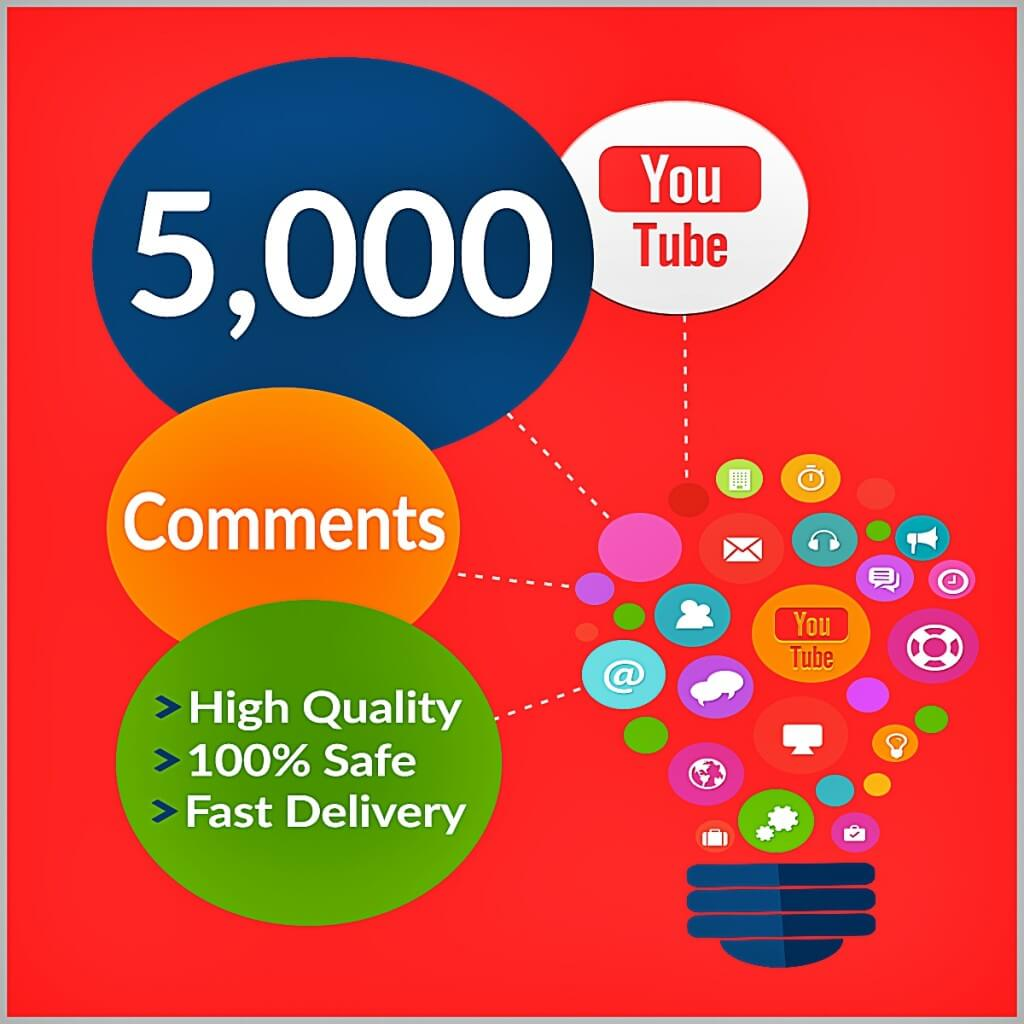 5000-YouTube-Comments