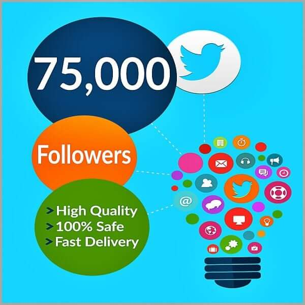 75000 twitter followers