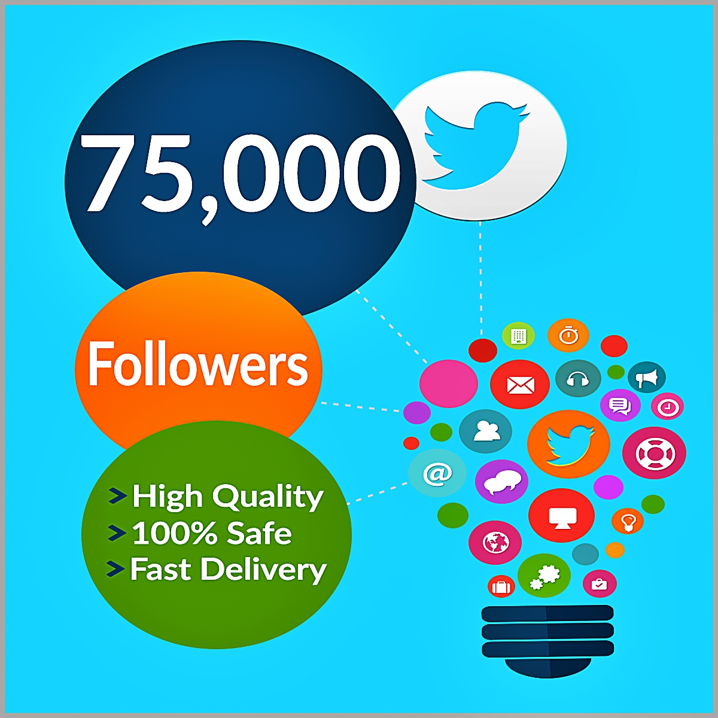 75000 twitter followers