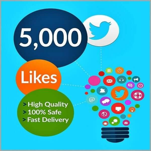 5000 Twitter Likes