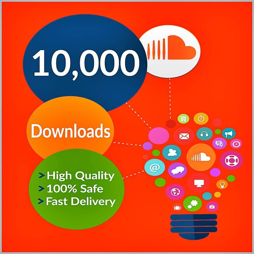 10000-soundcloud-downloads