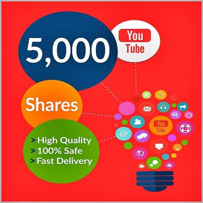 5000-YouTube-Shares