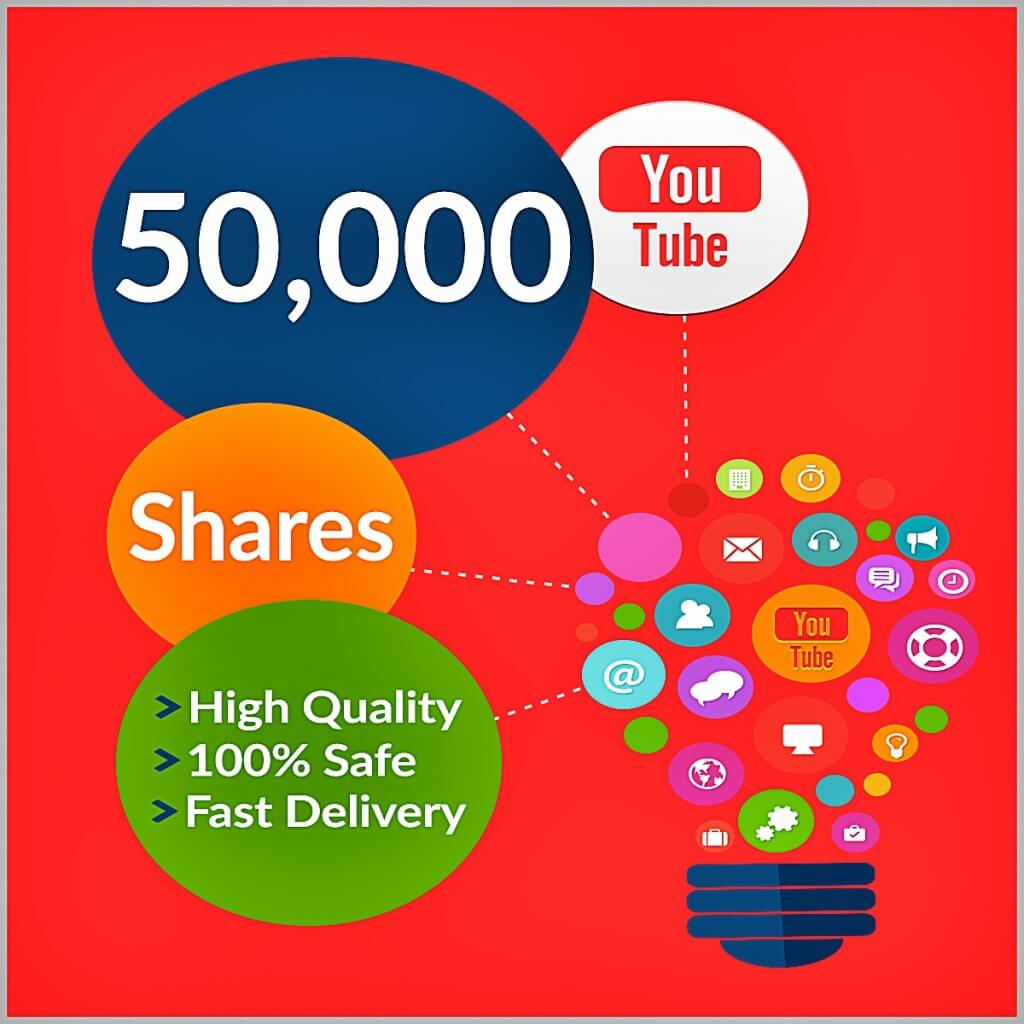50000-YouTube-Shares