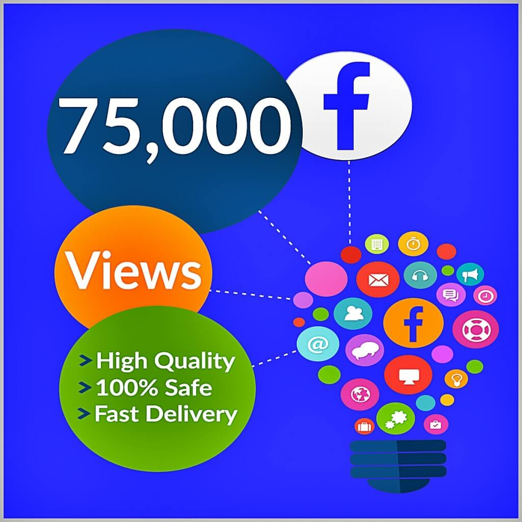 75000 facebook views