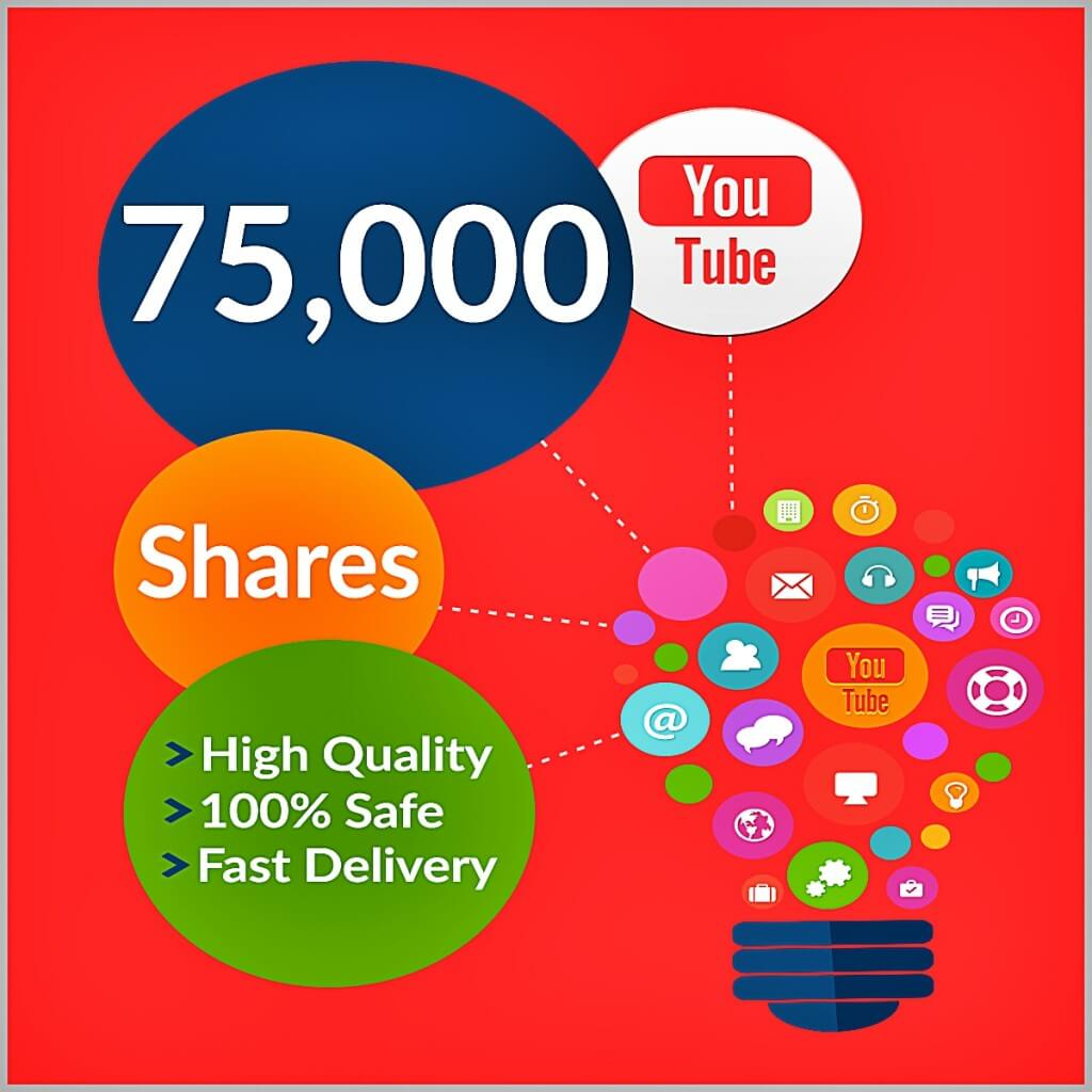 75000-YouTube-Shares