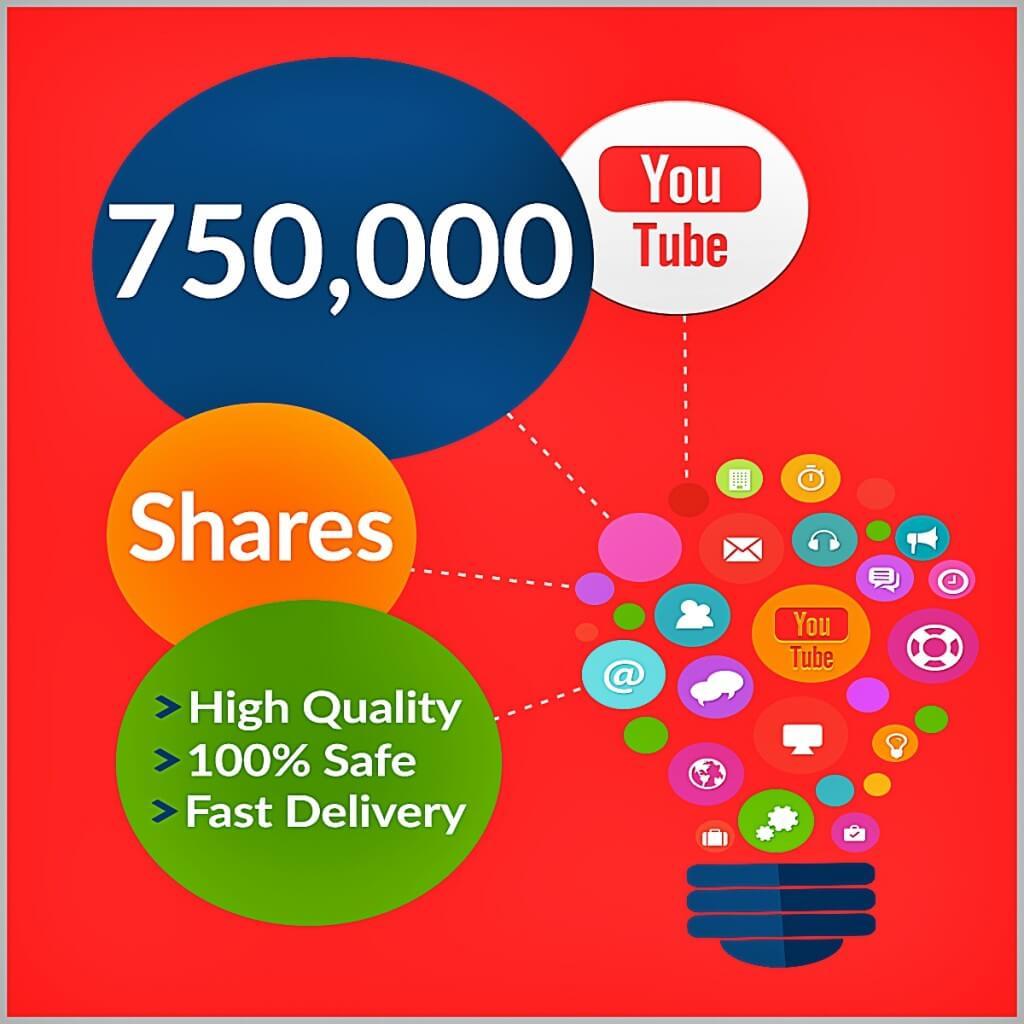 750000-YouTube-Shares